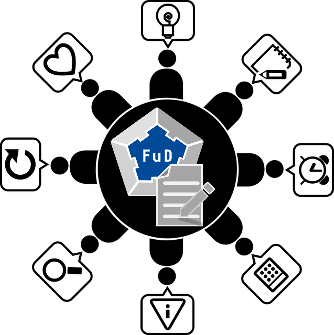 workshop-fud-dokumentation